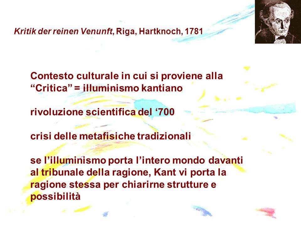 Kritik der reinen Venunft, Riga, Hartknoch, 1781 Contesto culturale in cui si proviene alla Critica = illuminismo kantiano rivoluzione scientifica del