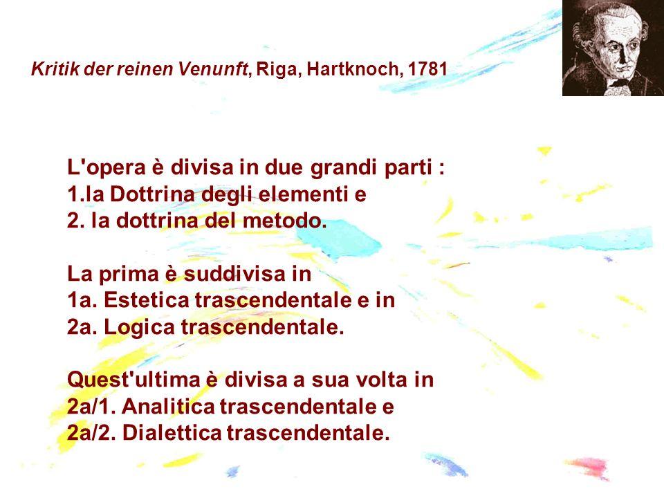 Kritik der reinen Venunft, Riga, Hartknoch, 1781 L'opera è divisa in due grandi parti : 1.la Dottrina degli elementi e 2. la dottrina del metodo. La p