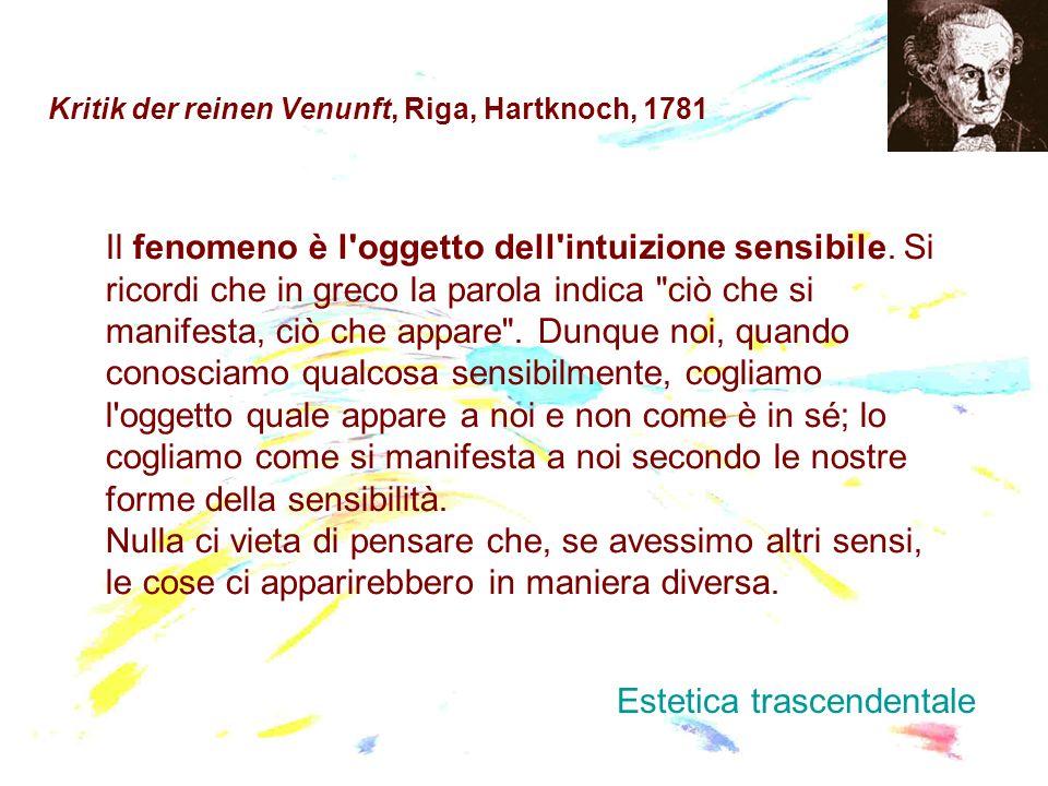 Kritik der reinen Venunft, Riga, Hartknoch, 1781 Il fenomeno è l'oggetto dell'intuizione sensibile. Si ricordi che in greco la parola indica
