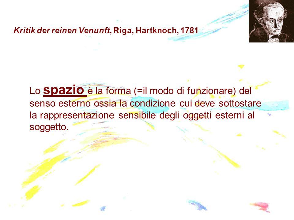 Kritik der reinen Venunft, Riga, Hartknoch, 1781 Lo spazio è la forma (=il modo di funzionare) del senso esterno ossia la condizione cui deve sottosta