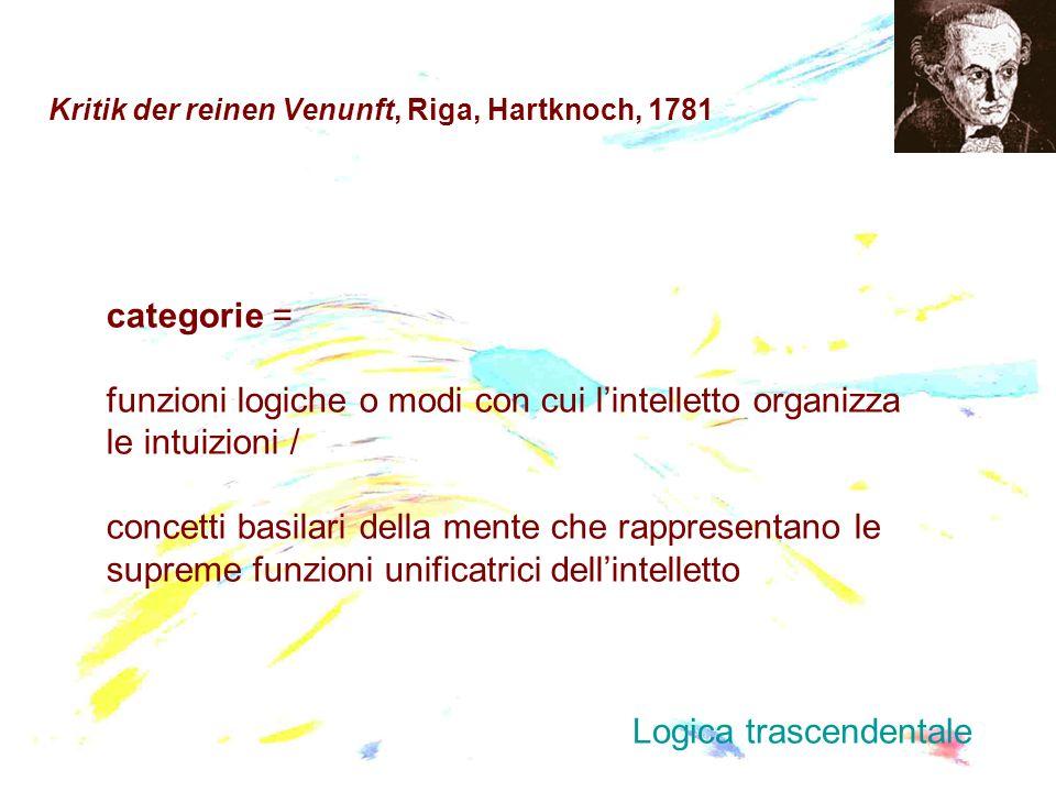 Kritik der reinen Venunft, Riga, Hartknoch, 1781 categorie = funzioni logiche o modi con cui lintelletto organizza le intuizioni / concetti basilari d