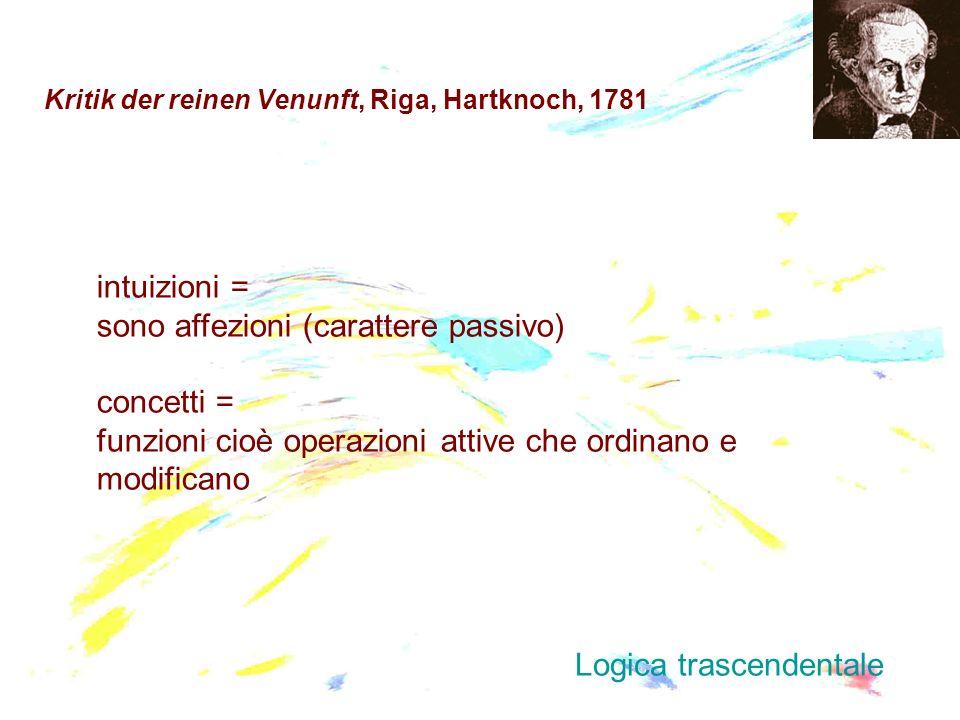 Kritik der reinen Venunft, Riga, Hartknoch, 1781 intuizioni = sono affezioni (carattere passivo) concetti = funzioni cioè operazioni attive che ordina