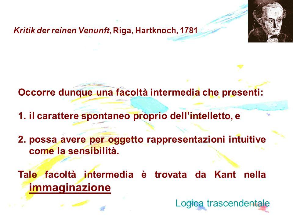 Kritik der reinen Venunft, Riga, Hartknoch, 1781 Occorre dunque una facoltà intermedia che presenti: 1.il carattere spontaneo proprio dell'intelletto,