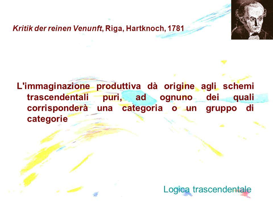 Kritik der reinen Venunft, Riga, Hartknoch, 1781 L'immaginazione produttiva dà origine agli schemi trascendentali puri, ad ognuno dei quali corrispond