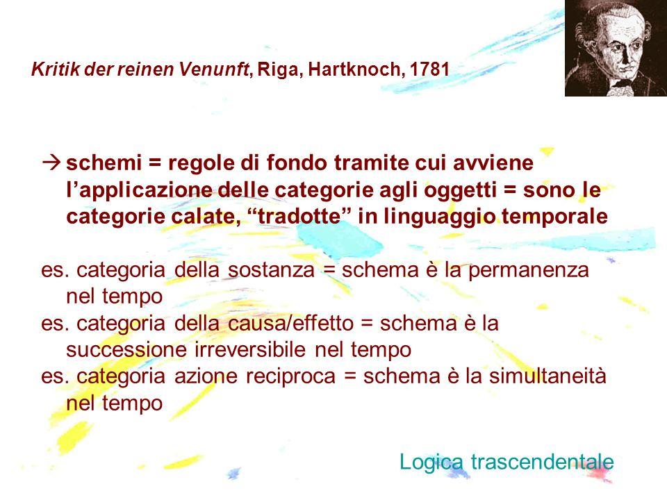 Kritik der reinen Venunft, Riga, Hartknoch, 1781 schemi = regole di fondo tramite cui avviene lapplicazione delle categorie agli oggetti = sono le cat
