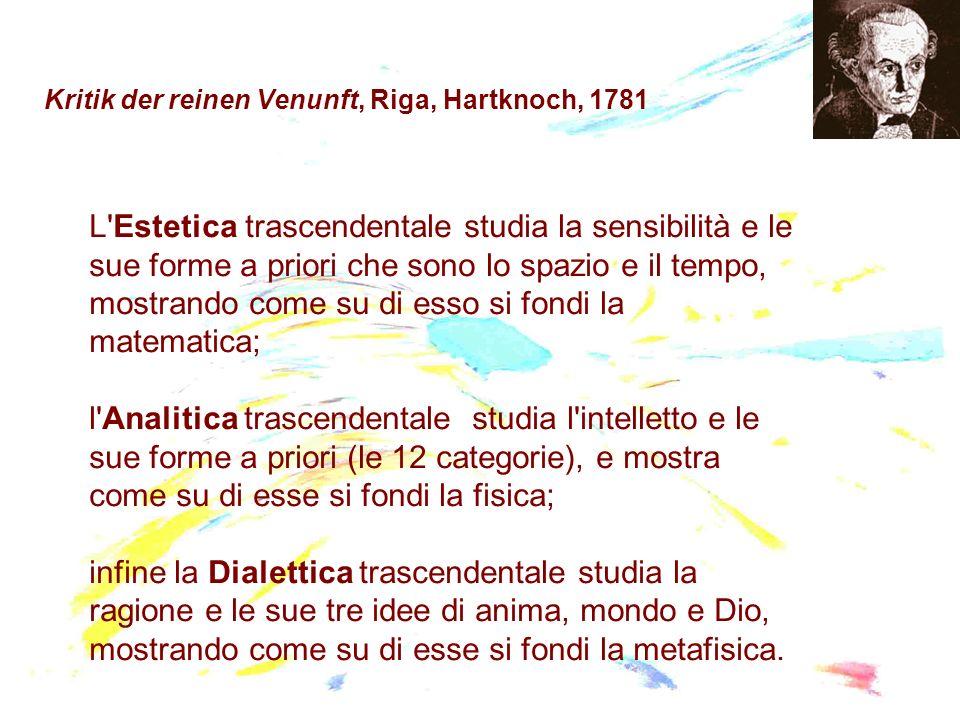 Kritik der reinen Venunft, Riga, Hartknoch, 1781 L'Estetica trascendentale studia la sensibilità e le sue forme a priori che sono lo spazio e il tempo