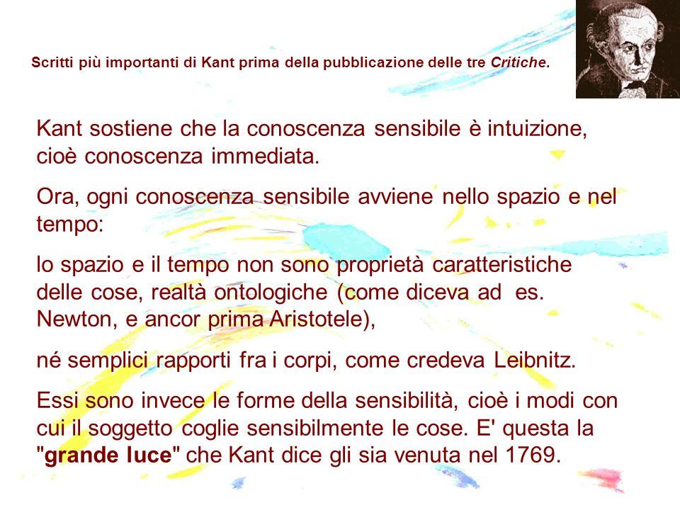 Scritti più importanti di Kant prima della pubblicazione delle tre Critiche. Kant sostiene che la conoscenza sensibile è intuizione, cioè conoscenza i