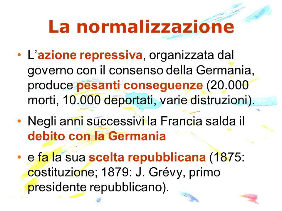 La normalizzazione Lazione repressiva, organizzata dal governo con il consenso della Germania, produce pesanti conseguenze (20.000 morti, 10.000 depor