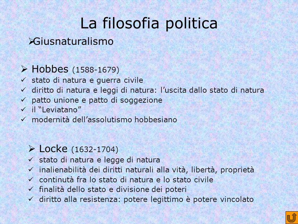 La filosofia politica Hobbes (1588-1679) stato di natura e guerra civile diritto di natura e leggi di natura: luscita dallo stato di natura patto unio