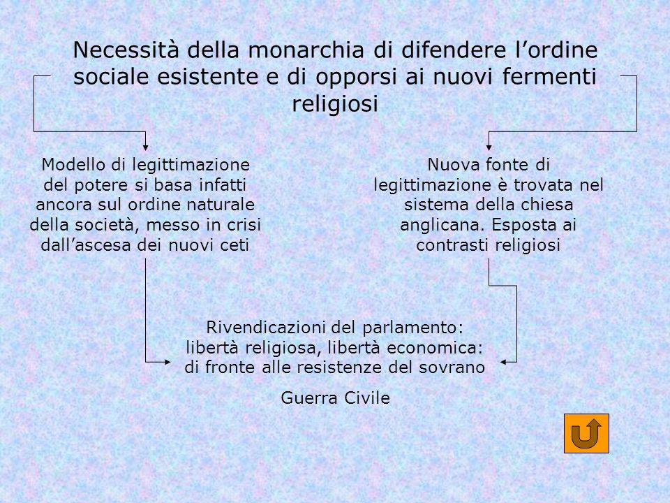 Necessità della monarchia di difendere lordine sociale esistente e di opporsi ai nuovi fermenti religiosi Modello di legittimazione del potere si basa