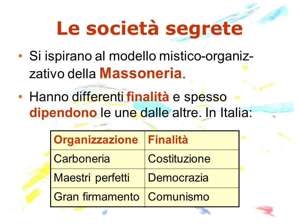 Le società segrete Si ispirano al modello mistico-organiz- zativo della Massoneria. Hanno differenti finalità e spesso dipendono le une dalle altre. I