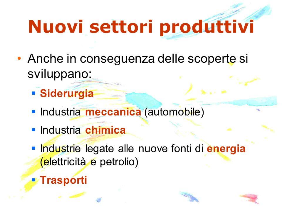 Nuovi settori produttivi Anche in conseguenza delle scoperte si sviluppano: Siderurgia Industria meccanica (automobile) Industria chimica Industrie legate alle nuove fonti di energia (elettricità e petrolio) Trasporti