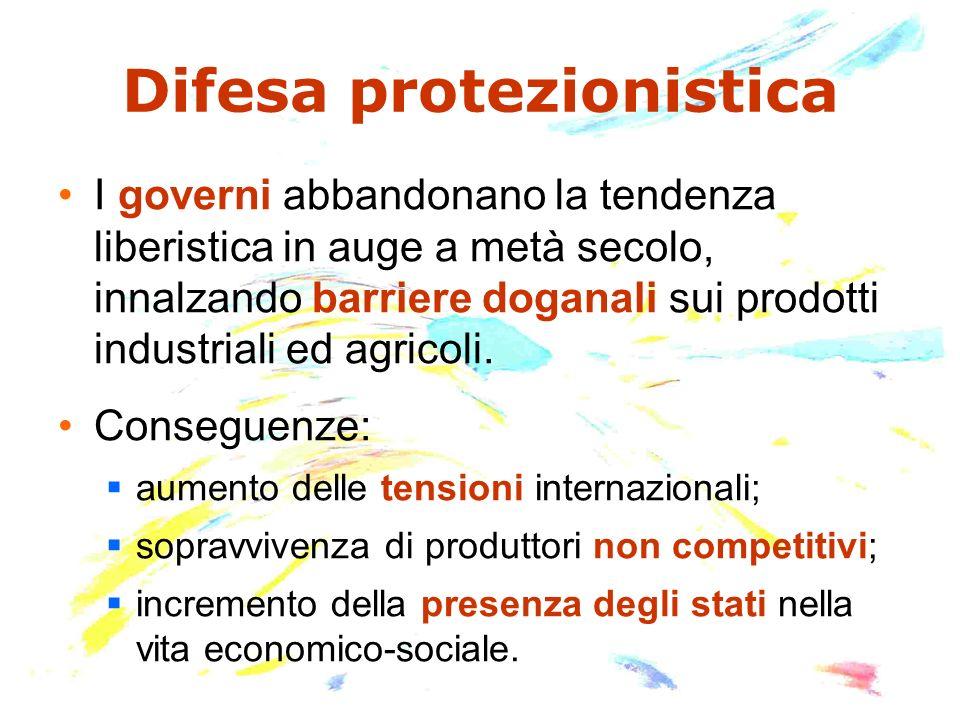 Difesa protezionistica I governi abbandonano la tendenza liberistica in auge a metà secolo, innalzando barriere doganali sui prodotti industriali ed agricoli.