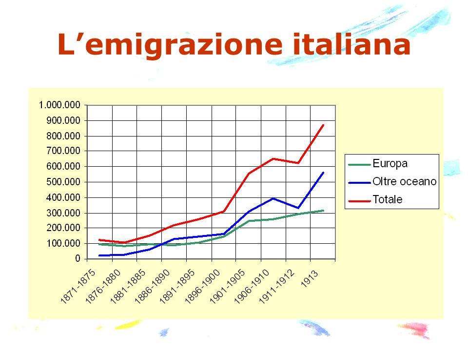 Lemigrazione italiana