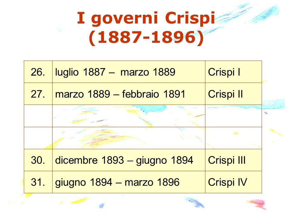 I governi Crispi (1887-1896) 26.luglio 1887 – marzo 1889Crispi I 27.marzo 1889 – febbraio 1891Crispi II 30.dicembre 1893 – giugno 1894Crispi III 31.gi