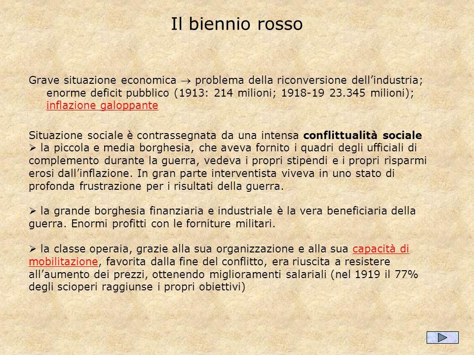 Le elezioni del maggio 1921 Governo Giolitti (giugno 1920/luglio 1921) Giolitti indebolito nel maggio del 1921 cerca nuova legittimità convocando nuove elezioni Giolitti, non ottenendo il successo sperato, abbandona.