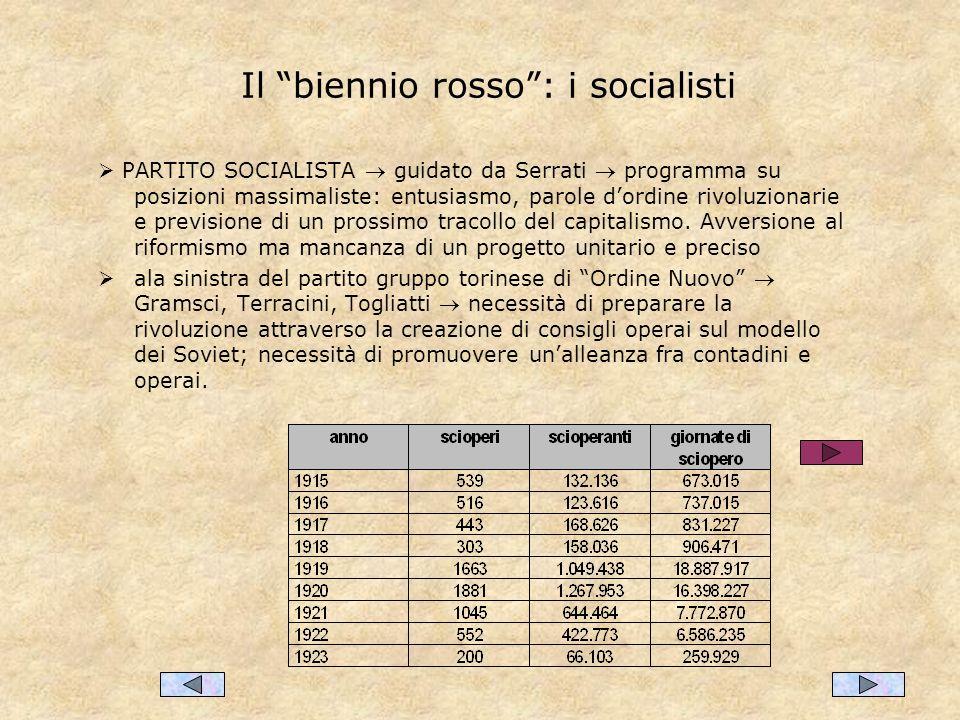 Il biennio rosso: i socialisti PARTITO SOCIALISTA guidato da Serrati programma su posizioni massimaliste: entusiasmo, parole dordine rivoluzionarie e previsione di un prossimo tracollo del capitalismo.