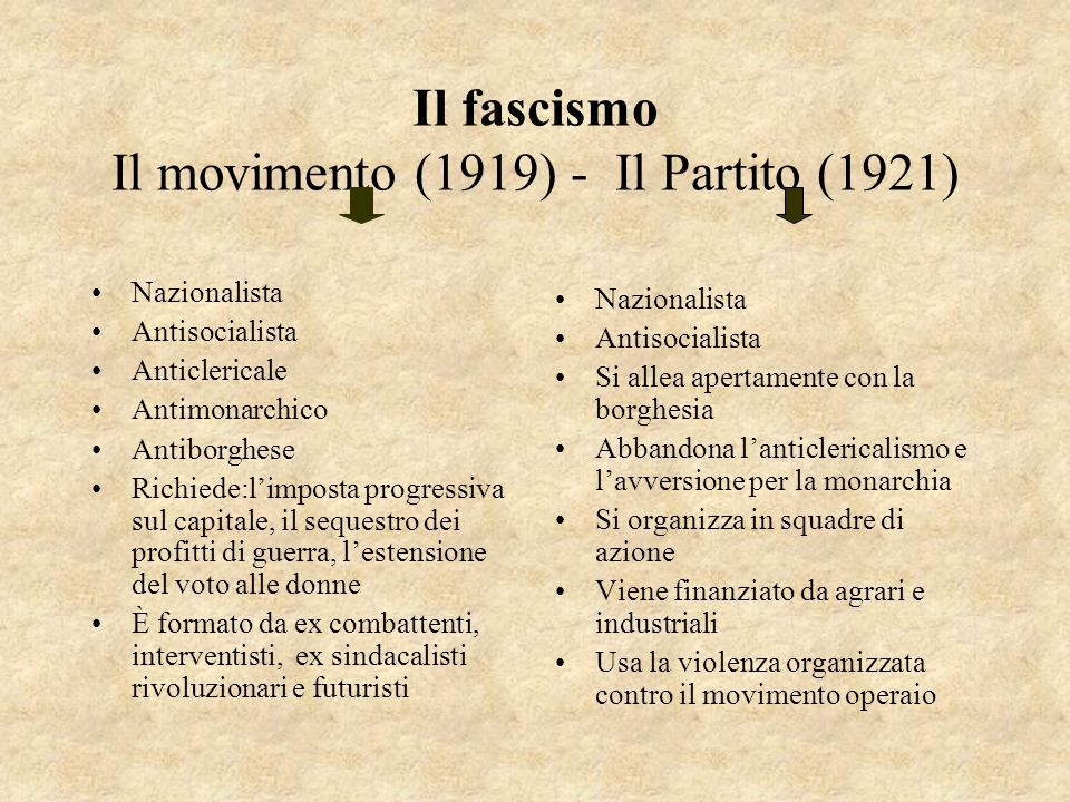 Il fascismo Il movimento (1919) - Il Partito (1921) Nazionalista Antisocialista Anticlericale Antimonarchico Antiborghese Richiede:limposta progressiv