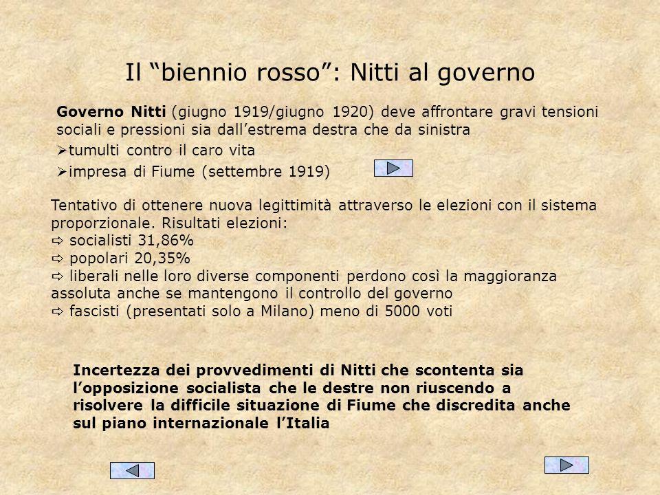 Acquisizioni dellItalia dopo la Grande Guerra