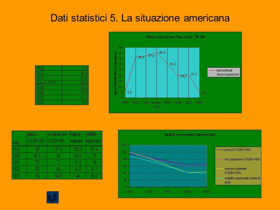 Dati statistici 5. La situazione americana