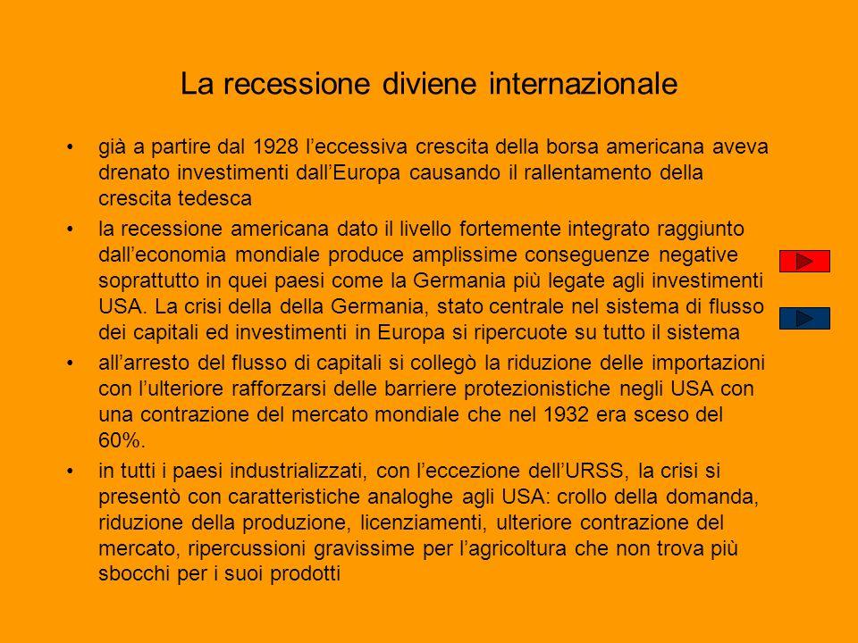 La recessione diviene internazionale già a partire dal 1928 leccessiva crescita della borsa americana aveva drenato investimenti dallEuropa causando i