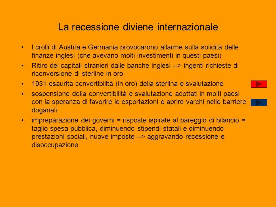 La recessione diviene internazionale I crolli di Austria e Germania provocarono allarme sulla solidità delle finanze inglesi (che avevano molti invest