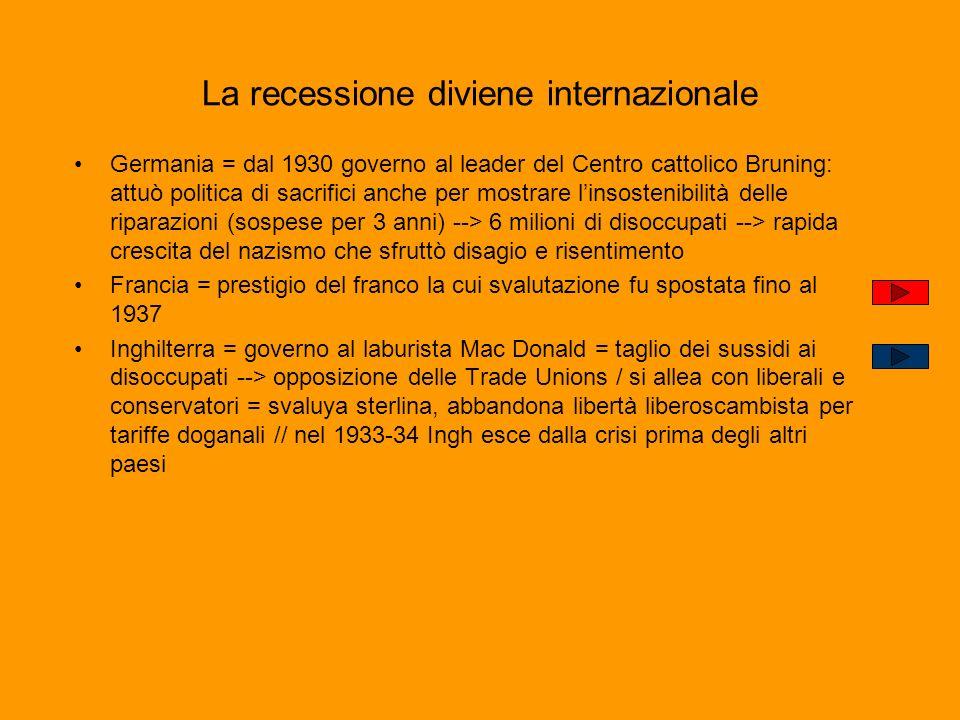 La recessione diviene internazionale Germania = dal 1930 governo al leader del Centro cattolico Bruning: attuò politica di sacrifici anche per mostrar