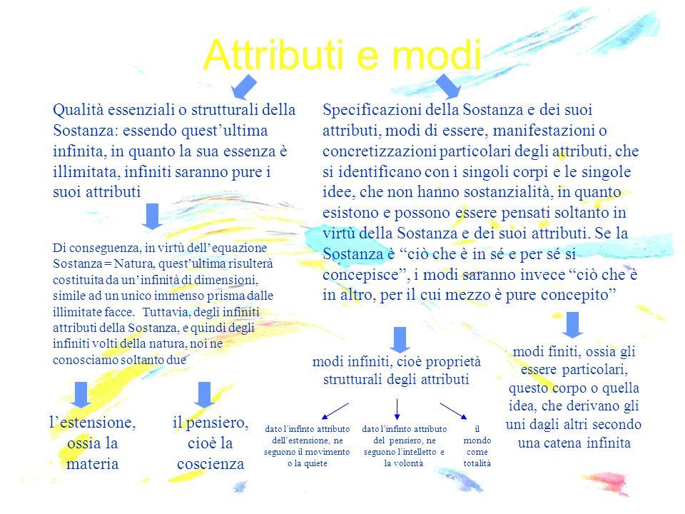 Attributi e modi Qualità essenziali o strutturali della Sostanza: essendo questultima infinita, in quanto la sua essenza è illimitata, infiniti sarann