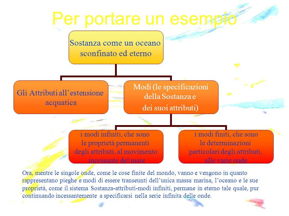 Per portare un esempio Sostanza come un oceano sconfinato ed eterno Gli Attributi allestensione acquatica Modi (le specificazioni della Sostanza e dei