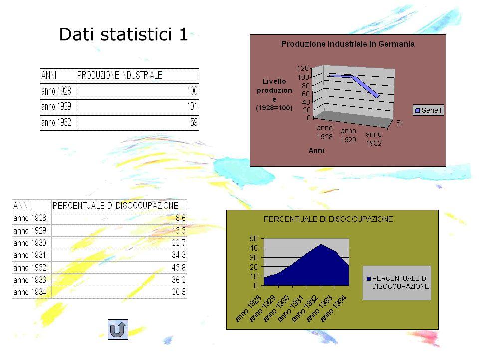 Dati statistici 1