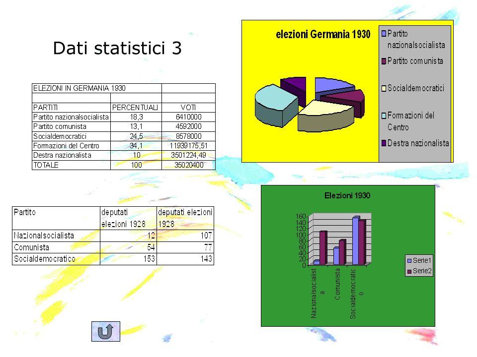 Dati statistici 3