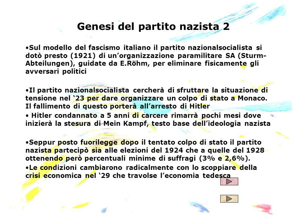 Genesi del partito nazista 2 Sul modello del fascismo italiano il partito nazionalsocialista si dotò presto (1921) di unorganizzazione paramilitare SA