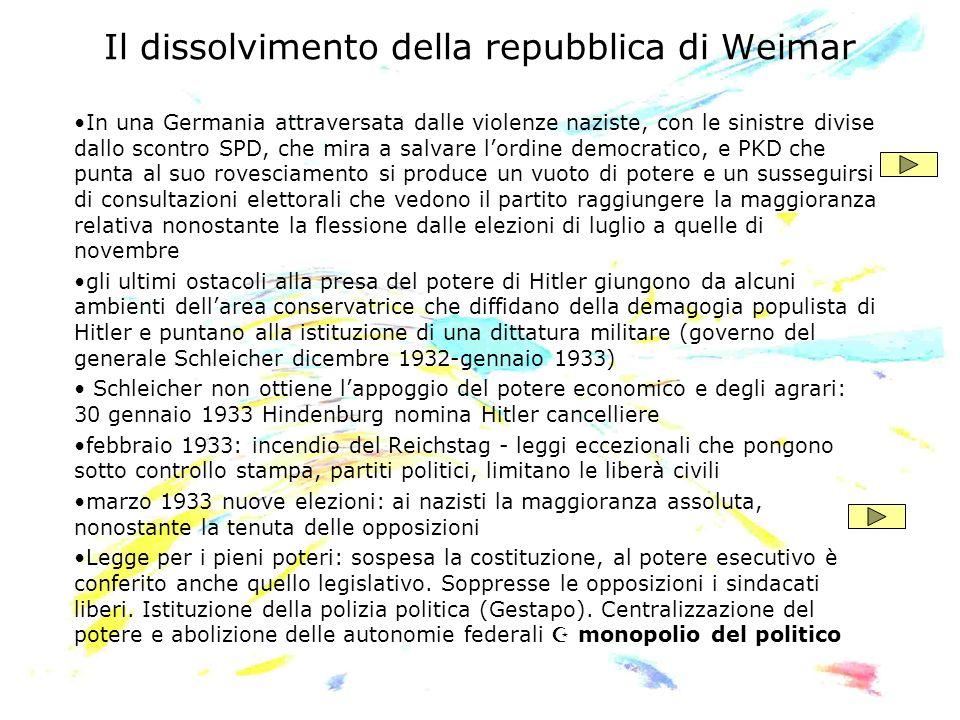 Il dissolvimento della repubblica di Weimar In una Germania attraversata dalle violenze naziste, con le sinistre divise dallo scontro SPD, che mira a