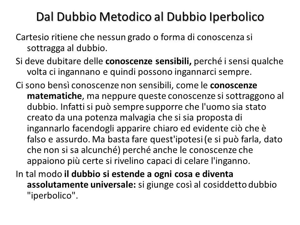 Dal Dubbio Metodico al Dubbio Iperbolico Cartesio ritiene che nessun grado o forma di conoscenza si sottragga al dubbio.
