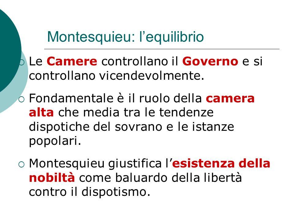 Montesquieu: lequilibrio Le Camere controllano il Governo e si controllano vicendevolmente.