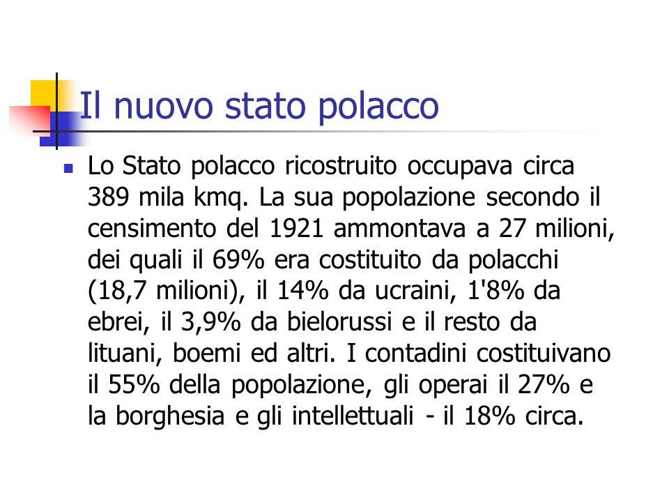 Il nuovo stato polacco Lo Stato polacco ricostruito occupava circa 389 mila kmq. La sua popolazione secondo il censimento del 1921 ammontava a 27 mili
