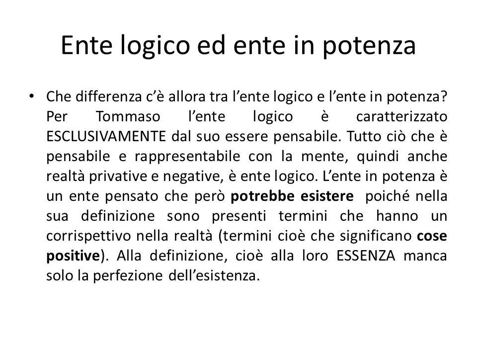 Ente logico ed ente in potenza Che differenza cè allora tra lente logico e lente in potenza? Per Tommaso lente logico è caratterizzato ESCLUSIVAMENTE