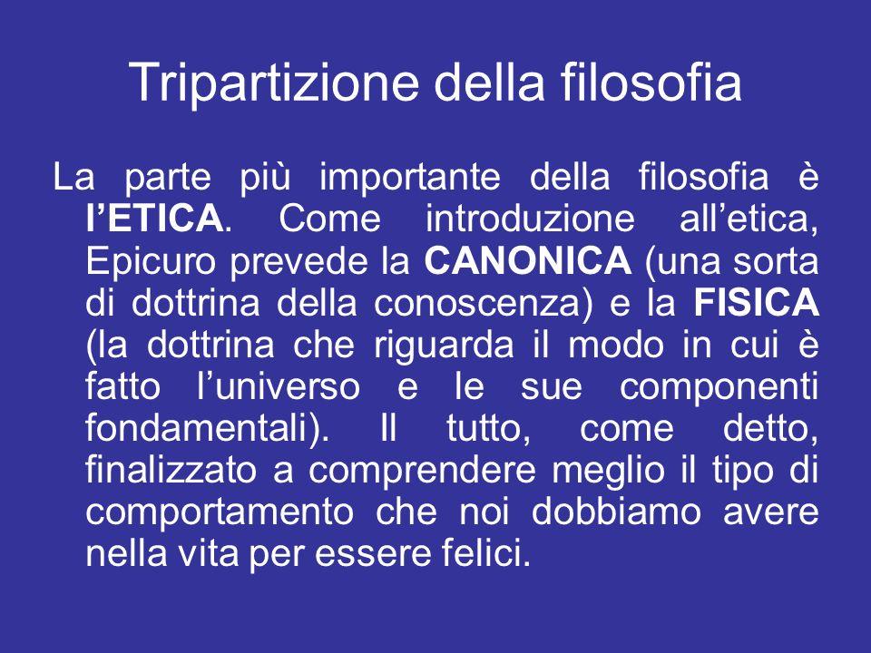 Tripartizione della filosofia La parte più importante della filosofia è lETICA. Come introduzione alletica, Epicuro prevede la CANONICA (una sorta di