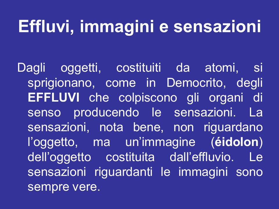 Schema oggetto Effluvio- immagine Uomo - organi di senso - sensazione
