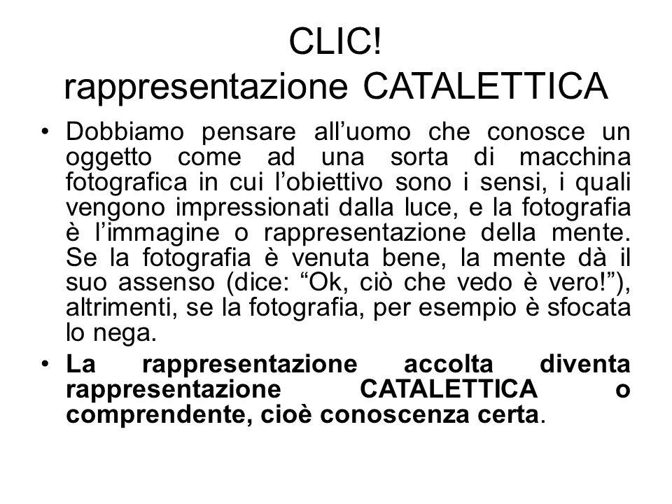 CLIC! rappresentazione CATALETTICA Dobbiamo pensare alluomo che conosce un oggetto come ad una sorta di macchina fotografica in cui lobiettivo sono i