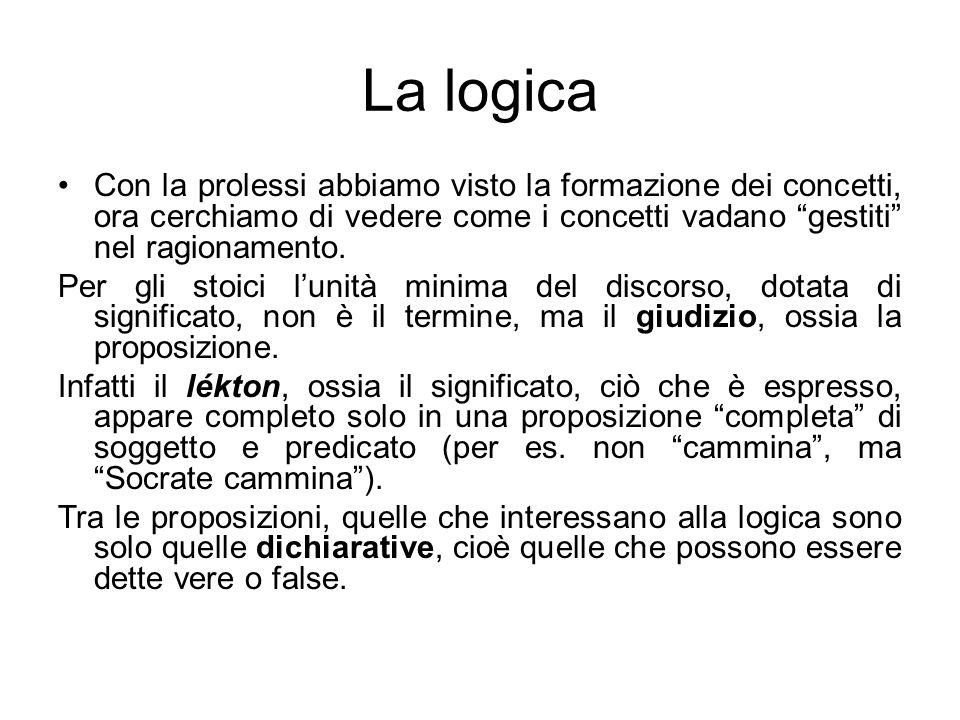 La logica Con la prolessi abbiamo visto la formazione dei concetti, ora cerchiamo di vedere come i concetti vadano gestiti nel ragionamento. Per gli s