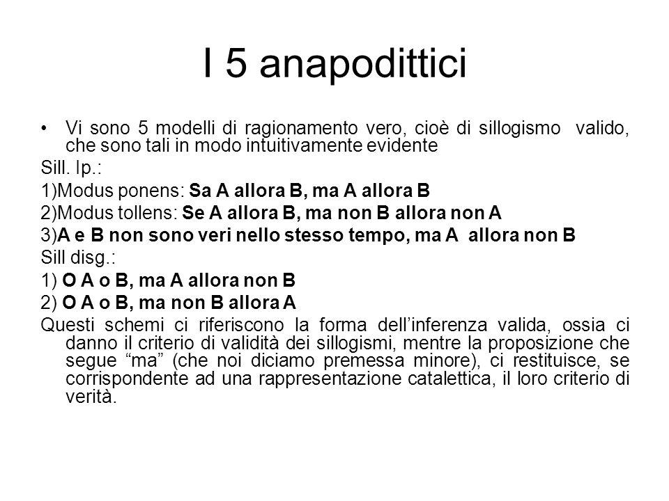 I 5 anapodittici Vi sono 5 modelli di ragionamento vero, cioè di sillogismo valido, che sono tali in modo intuitivamente evidente Sill. Ip.: 1)Modus p