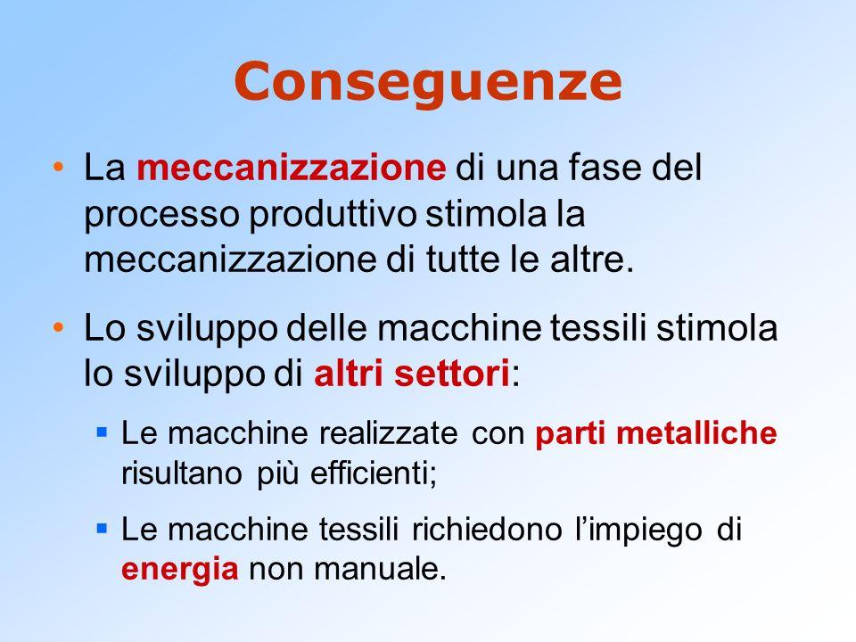 Conseguenze La meccanizzazione di una fase del processo produttivo stimola la meccanizzazione di tutte le altre. Lo sviluppo delle macchine tessili st