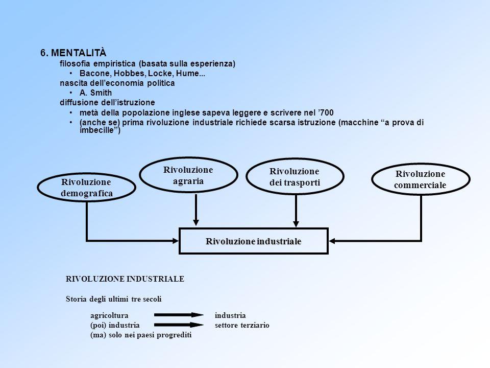RIVOLUZIONE INDUSTRIALE -Gran Bretagna primo paese a industrializzarsi (metà 700 – metà 800) (cons) crescita economica lenta e graduale aumento del PIL –1760-1780 = + 0,6 % annuo –1780-1801 = + 1,4 % annuo –1801-1831 = + 1,9 % annuo -Industrie traenti -siderurgiche (ferro) - tessili (lana e cotone) - Industria del ferro ferro –estratto da minerali di ferro (magnetite, limonite, ematite...), mediante forni che usavano carbone di legna –difficoltà = il carbone di legna era una risorsa esauribile invenzioni –coke (estratto dal carbone minerale) = 1709 (A.