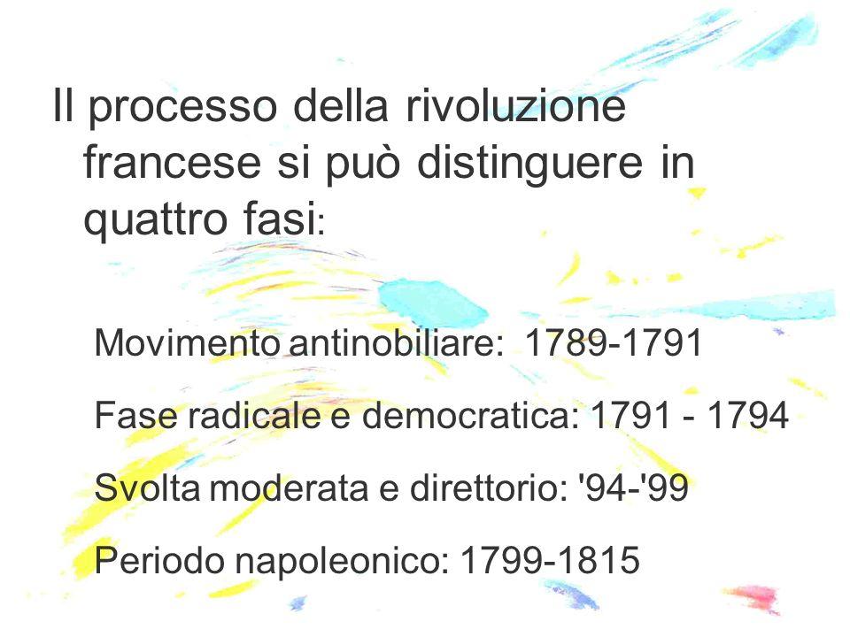 Il processo della rivoluzione francese si può distinguere in quattro fasi : Movimento antinobiliare: 1789-1791 Fase radicale e democratica: 1791 - 1794 Svolta moderata e direttorio: 94- 99 Periodo napoleonico: 1799-1815