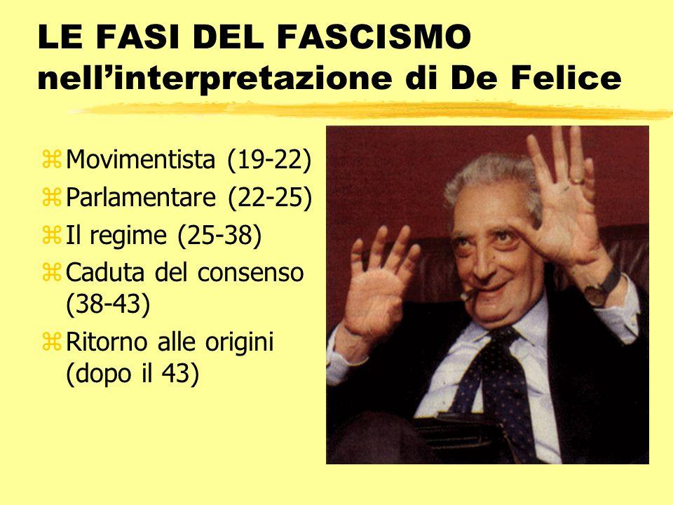 LE FASI DEL FASCISMO nellinterpretazione di De Felice zMovimentista (19-22) zParlamentare (22-25) zIl regime (25-38) zCaduta del consenso (38-43) zRit