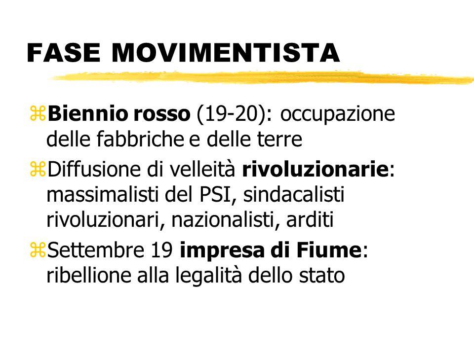 FASE MOVIMENTISTA zBiennio rosso (19-20): occupazione delle fabbriche e delle terre zDiffusione di velleità rivoluzionarie: massimalisti del PSI, sind