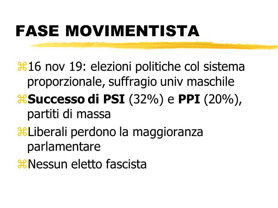 FASE MOVIMENTISTA z16 nov 19: elezioni politiche col sistema proporzionale, suffragio univ maschile zSuccesso di PSI (32%) e PPI (20%), partiti di mas