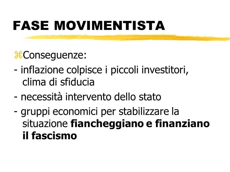 FASE MOVIMENTISTA zConseguenze: - inflazione colpisce i piccoli investitori, clima di sfiducia - necessità intervento dello stato - gruppi economici p