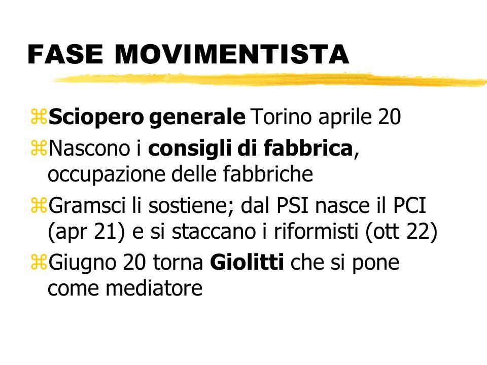 FASE MOVIMENTISTA zSciopero generale Torino aprile 20 zNascono i consigli di fabbrica, occupazione delle fabbriche zGramsci li sostiene; dal PSI nasce